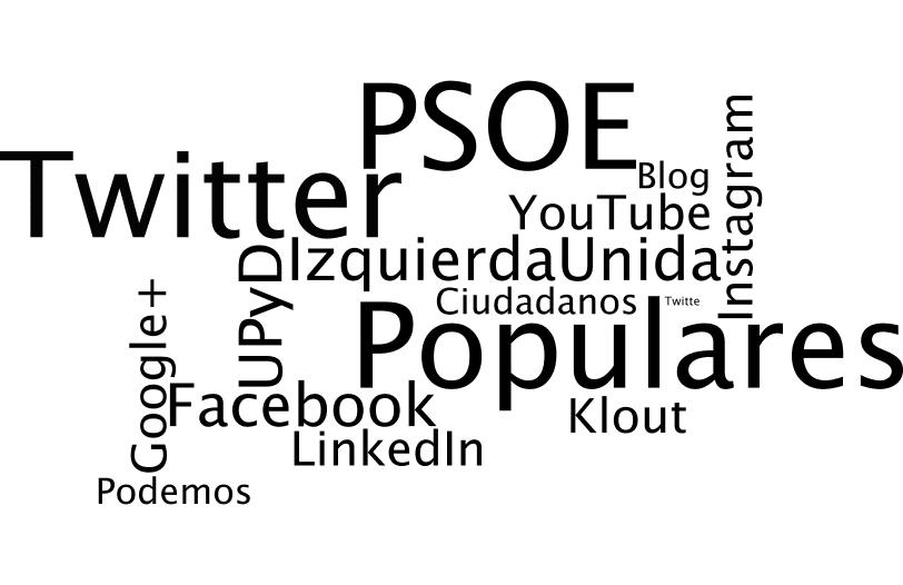 Partidos Políticos en Redes Sociales