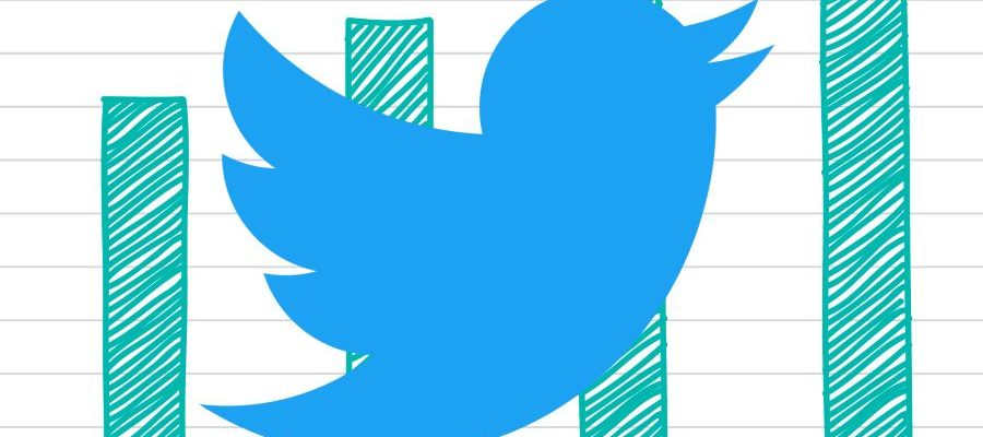 Influencia en Twitter el algoritmo TopRank360